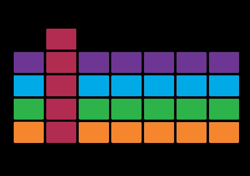 BT Capability Model